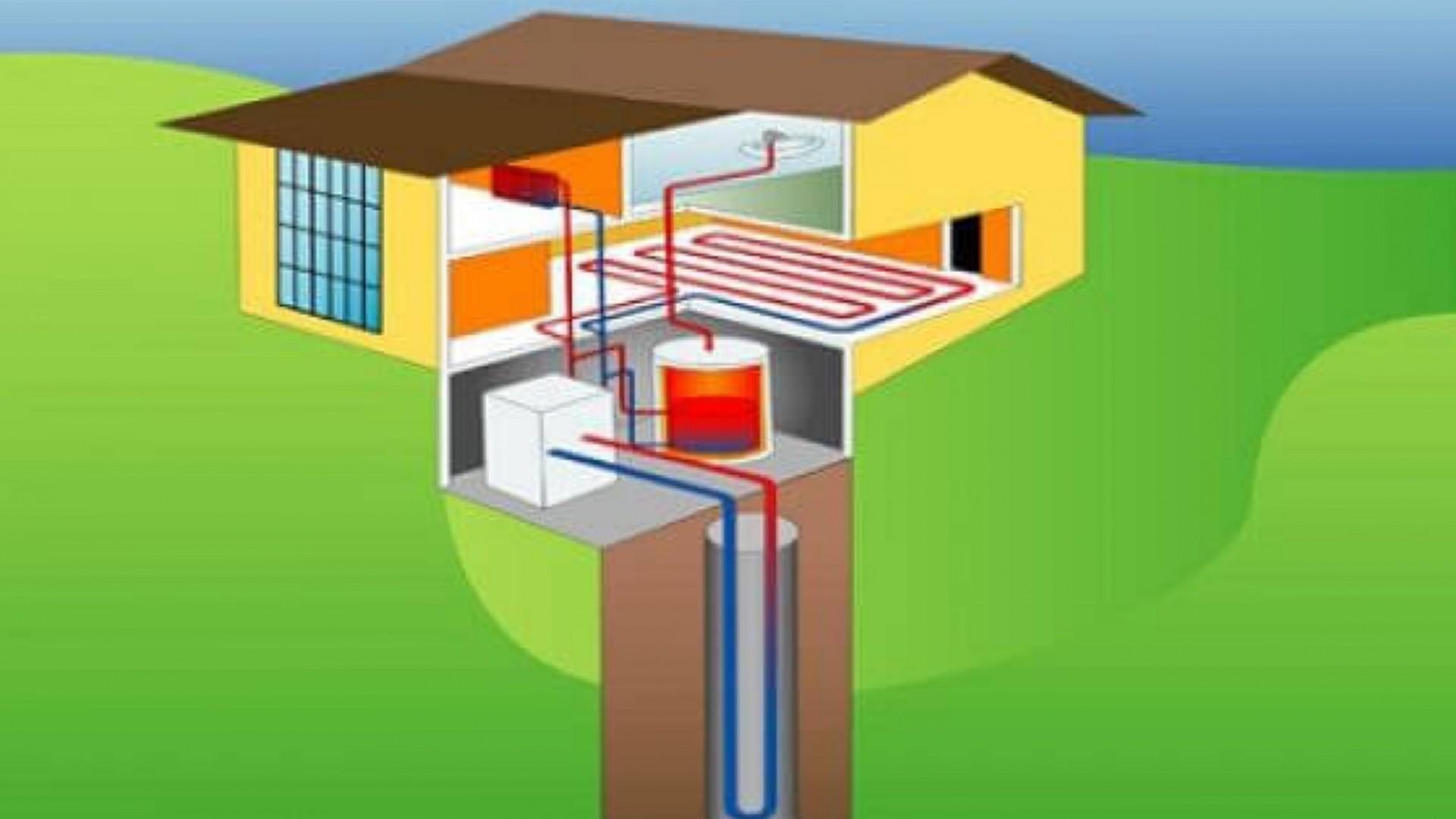 Geothermie, die Zukunft ist da